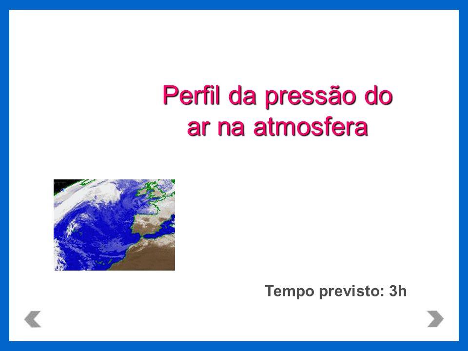Tempo previsto: 3h Perfil da pressão do ar na atmosfera