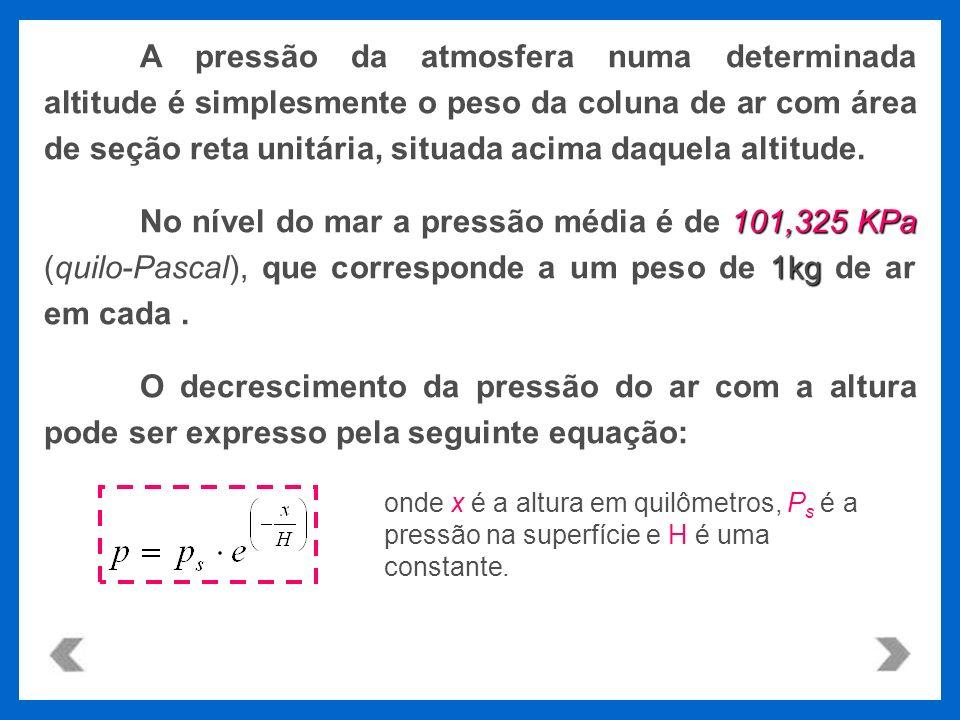 A pressão da atmosfera numa determinada altitude é simplesmente o peso da coluna de ar com área de seção reta unitária, situada acima daquela altitude