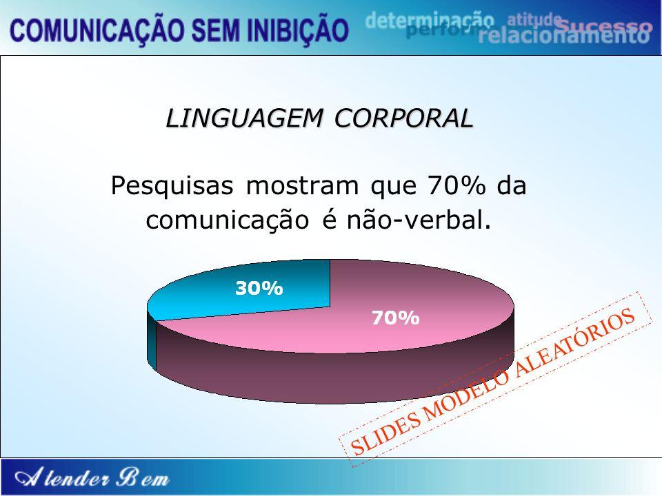 Pesquisas mostram que 70% da comunicação é não-verbal. LINGUAGEM CORPORAL SLIDES MODELO ALEATÓRIOS