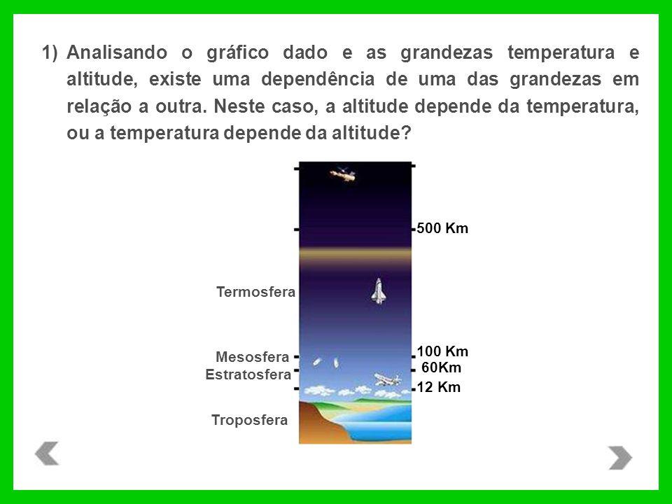 1)Analisando o gráfico dado e as grandezas temperatura e altitude, existe uma dependência de uma das grandezas em relação a outra. Neste caso, a altit