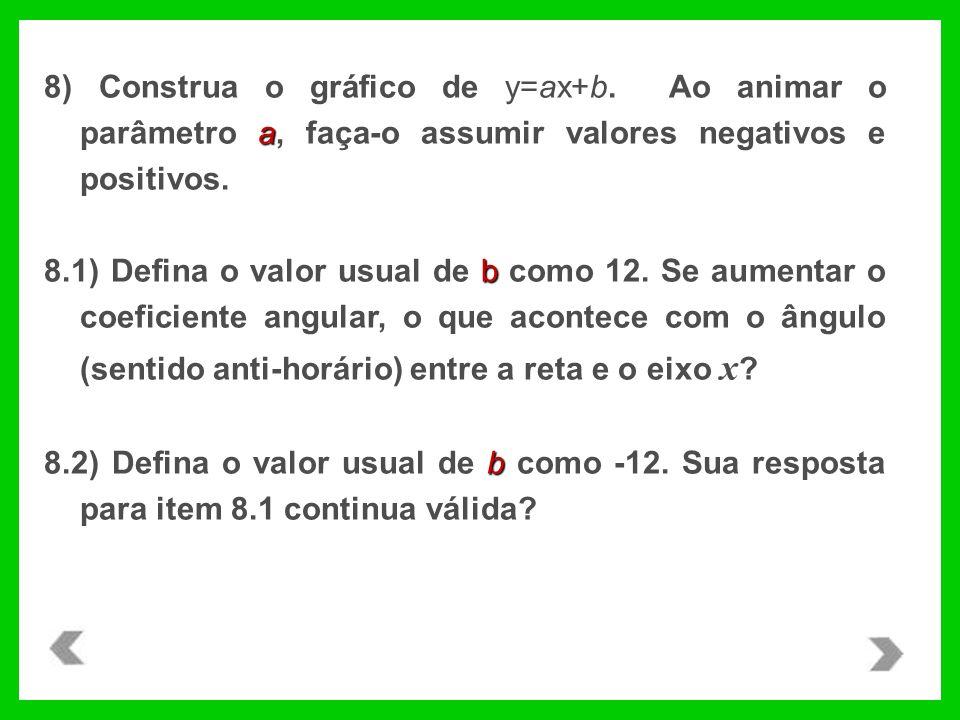a 8) Construa o gráfico de y=ax+b. Ao animar o parâmetro a, faça-o assumir valores negativos e positivos. b 8.1) Defina o valor usual de b como 12. Se