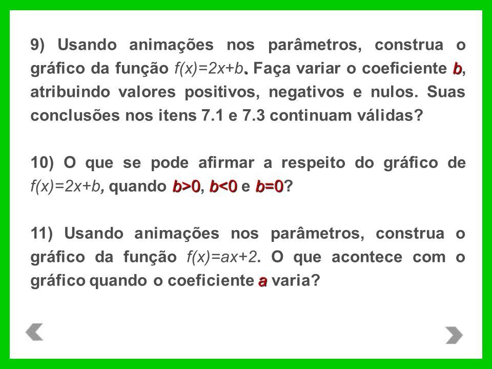 .b 9) Usando animações nos parâmetros, construa o gráfico da função f(x)=2x+b. Faça variar o coeficiente b, atribuindo valores positivos, negativos e