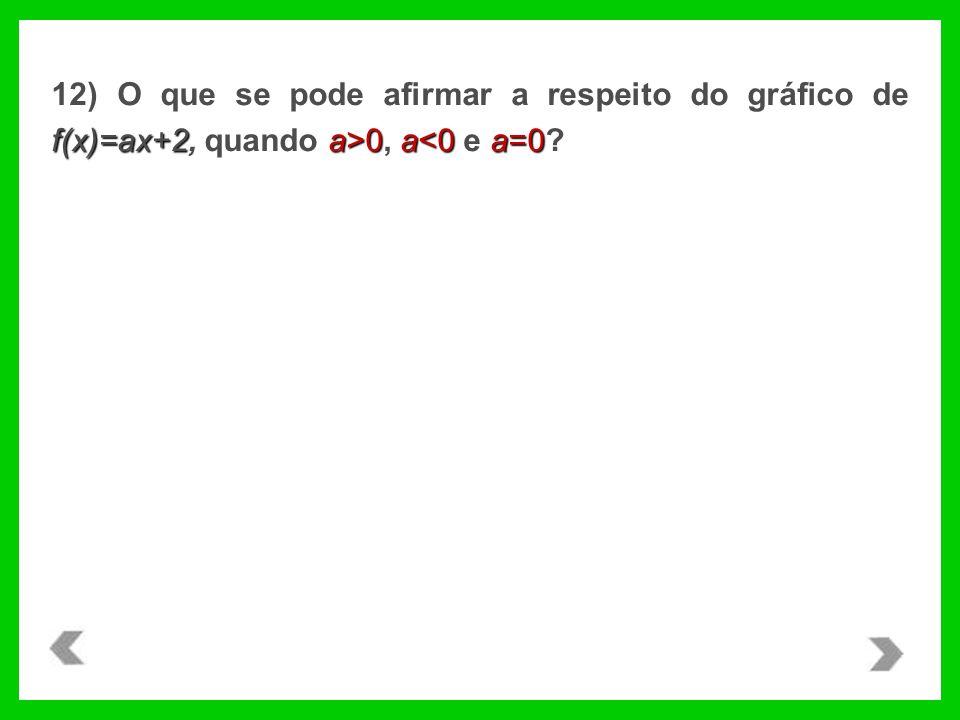 f(x)=ax+2a>0a 0, a<0 e a=0?