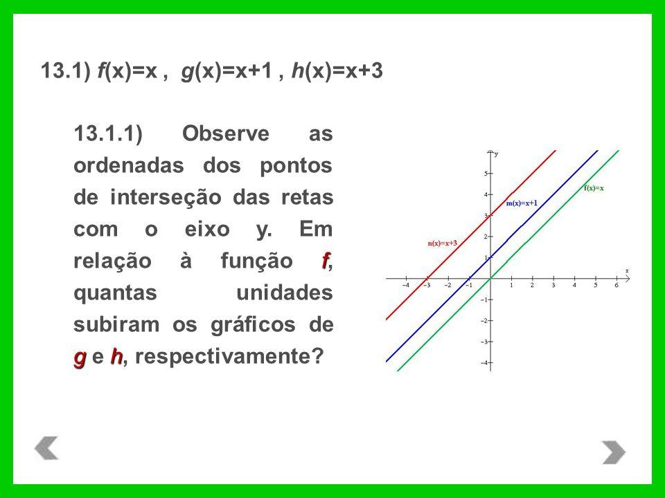 f gh 13.1.1) Observe as ordenadas dos pontos de interseção das retas com o eixo y. Em relação à função f, quantas unidades subiram os gráficos de g e