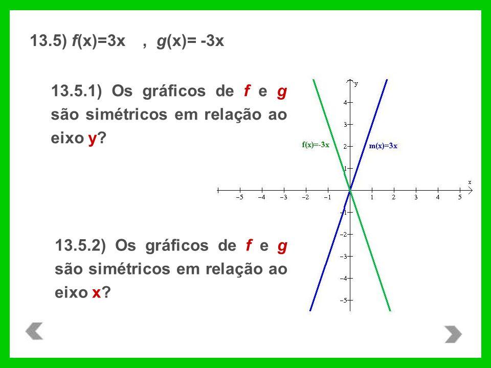 13.5) f(x)=3x, g(x)= -3x 13.5.2) Os gráficos de f e g são simétricos em relação ao eixo x? 13.5.1) Os gráficos de f e g são simétricos em relação ao e