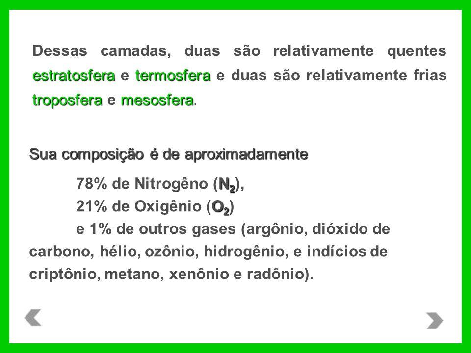 Sua composição é de aproximadamente N 2 78% de Nitrogêno (N 2 ), O 2 21% de Oxigênio (O 2 ) e 1% de outros gases (argônio, dióxido de carbono, hélio, ozônio, hidrogênio, e indícios de criptônio, metano, xenônio e radônio).