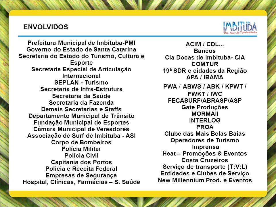 ENVOLVIDOS ACIM / CDL... Bancos Cia Docas de Imbituba- CIA COMTUR 19ª SDR e cidades da Região APA / IBAMA PWA / ABWS / ABK / KPWT / FWKT / IWC FECASUR