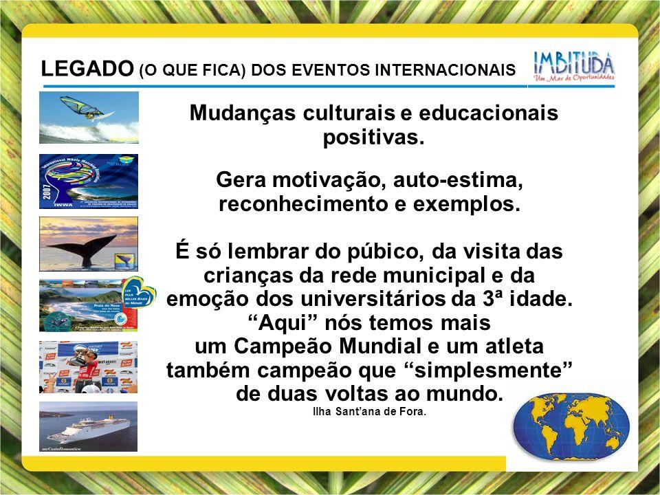LEGADO (O QUE FICA) DOS EVENTOS INTERNACIONAIS Mudanças culturais e educacionais positivas. Gera motivação, auto-estima, reconhecimento e exemplos. É