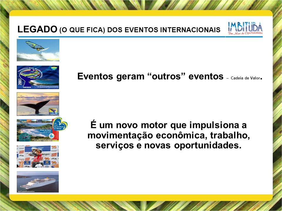 LEGADO (O QUE FICA) DOS EVENTOS INTERNACIONAIS É um novo motor que impulsiona a movimentação econômica, trabalho, serviços e novas oportunidades. Even