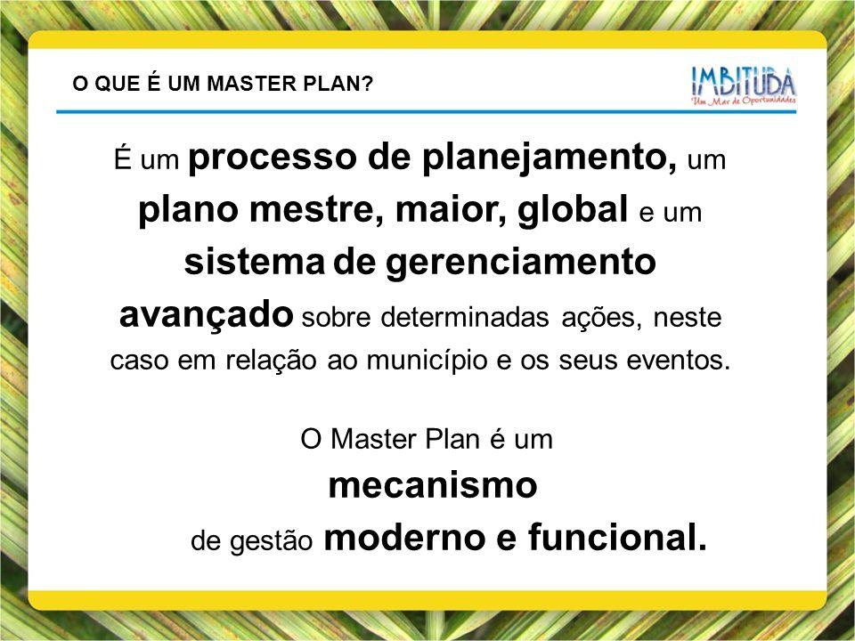 É um processo de planejamento, um plano mestre, maior, global e um sistema de gerenciamento avançado sobre determinadas ações, neste caso em relação ao município e os seus eventos.