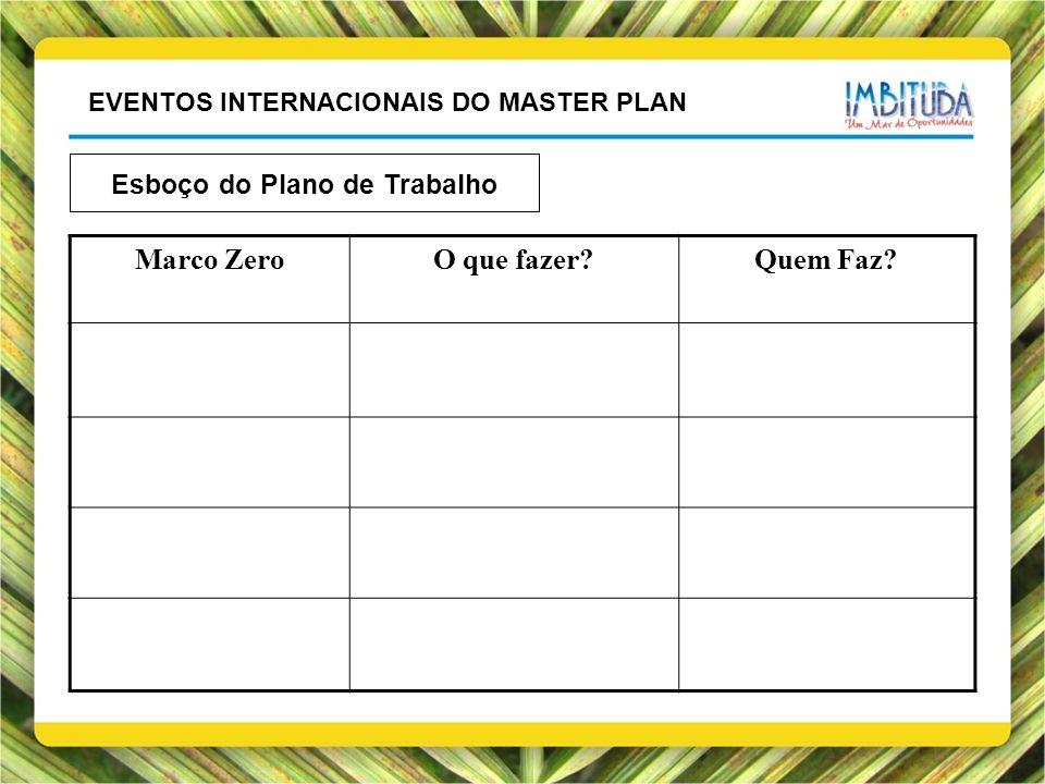 EVENTOS INTERNACIONAIS DO MASTER PLAN Esboço do Plano de Trabalho Marco ZeroO que fazer?Quem Faz?