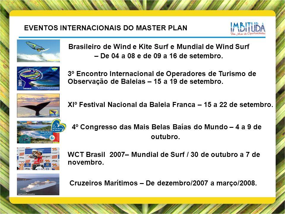 EVENTOS INTERNACIONAIS DO MASTER PLAN 3º Encontro Internacional de Operadores de Turismo de Observação de Baleias – 15 a 19 de setembro. Brasileiro de