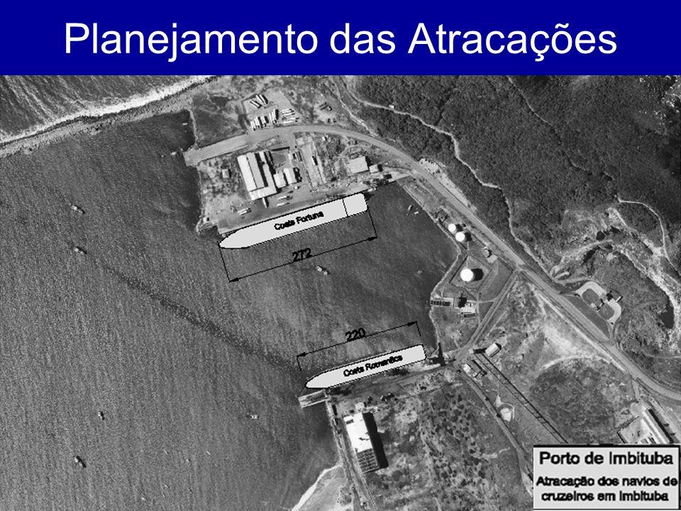 Contatos:Gilberto Barretogilberto@imbituba.sc.gov.br 48 – 3355 8330 www.imbituba.sc.gov.br 48 – 9154 0665 Berçário MASTER PLAN DOS EVENTOS DA TEMPORADA DE VERÃO 2006 – 2007 DE IMBITUBA Apresentação e discussão regional: Praia Hotel Imbituba - 1º set -19h FESTIVAL NACIONAL DA BALEIA FRANCA 16 a 23 de setembro 2006 SEDE OFICIAL DA ETAPA BRASIL DO MUNDIAL DE SURF 30 de outubro a 9 de novembro 2006 SEDE OFICIAL DA ETAPA BRASIL DO MUNDIAL DE JET WAVES 23 a 26 de novembro 2006 TEMPORADA DOS CRUZEIROS MARÍTIMOS Dez 2006 – Mar 2007 4 o CONGRESSO MUNDIAL DO CLUBE DAS MAIS BELAS BAÍAS DO MUNDO Outubro 2007 1 o CONGRESSO DA ASSOCIAÇÃO INTERNACIONAL DAS EMPRESAS DE TURISMO DE OBSERVAÇÃO DE BALEIAS - Setembro 2007