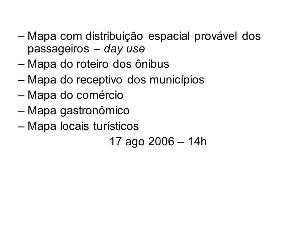 Local do Receptivo dos Municípios (Sec.