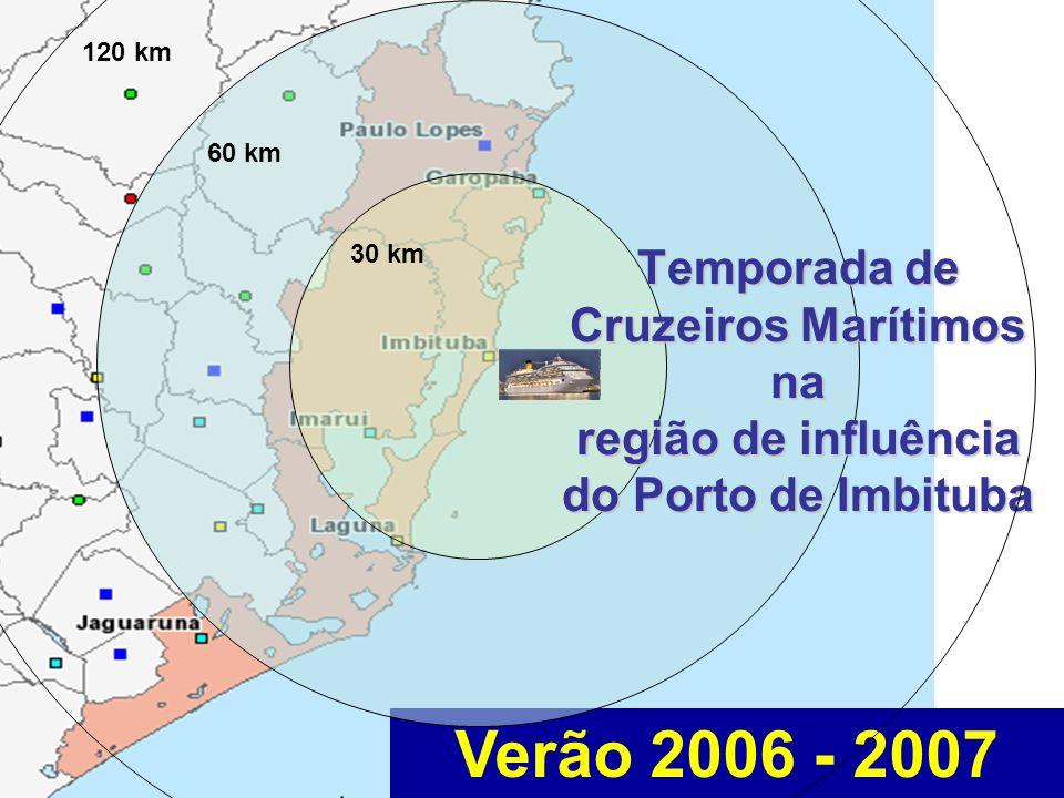 Temporada de Cruzeiros Marítimos Verão 2006 – 2007