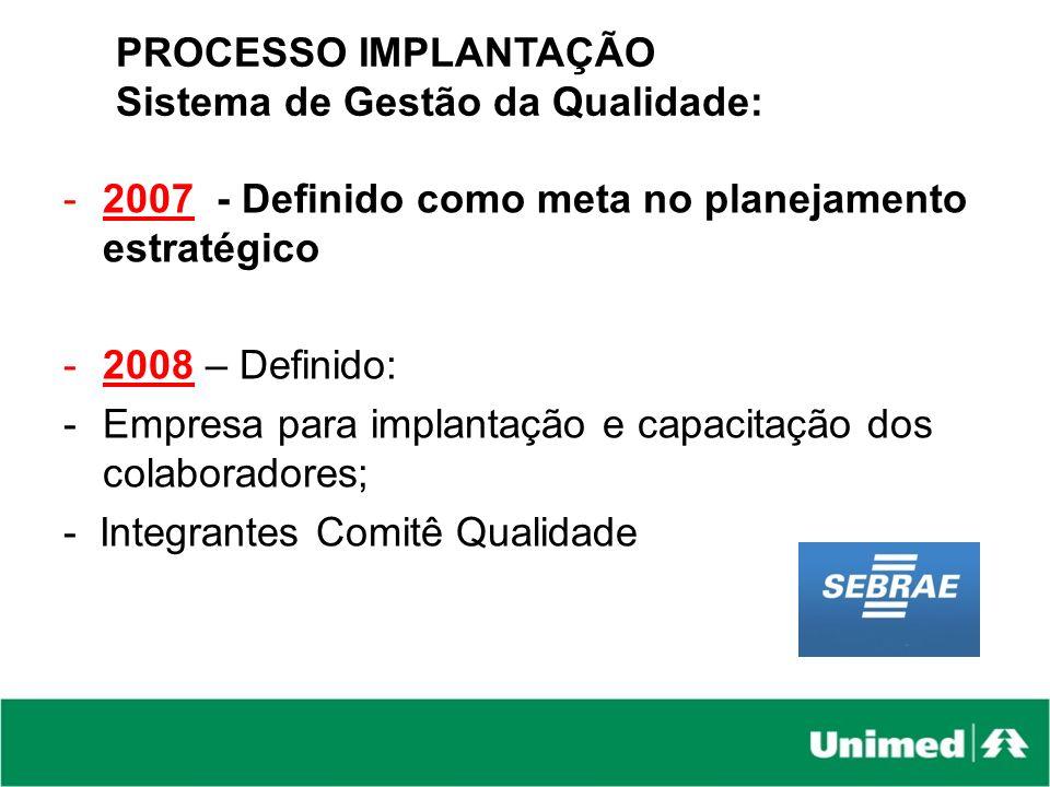 PROCESSO IMPLANTAÇÃO Sistema de Gestão da Qualidade: -2007 - Definido como meta no planejamento estratégico -2008 – Definido: -Empresa para implantaçã