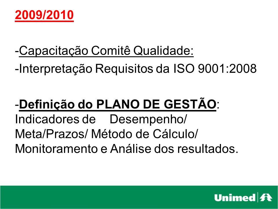 2009/2010 -Capacitação Comitê Qualidade: -Interpretação Requisitos da ISO 9001:2008 -Definição do PLANO DE GESTÃO: Indicadores de Desempenho/ Meta/Pra