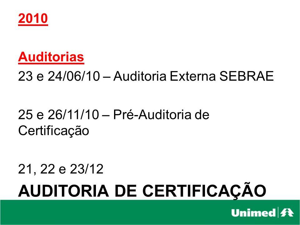 23 singulares em SC 04 Unimeds certificadas 01 em processo de certificação UNIMED