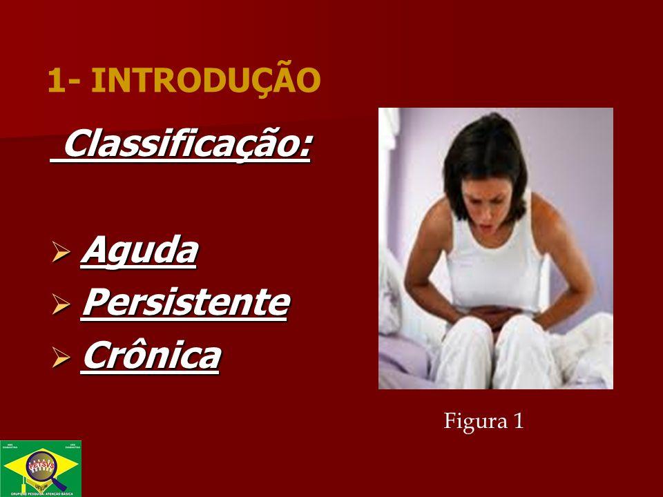 Classificação: Classificação: Aguda Aguda Persistente Persistente Crônica Crônica Figura 1 1- INTRODUÇÃO