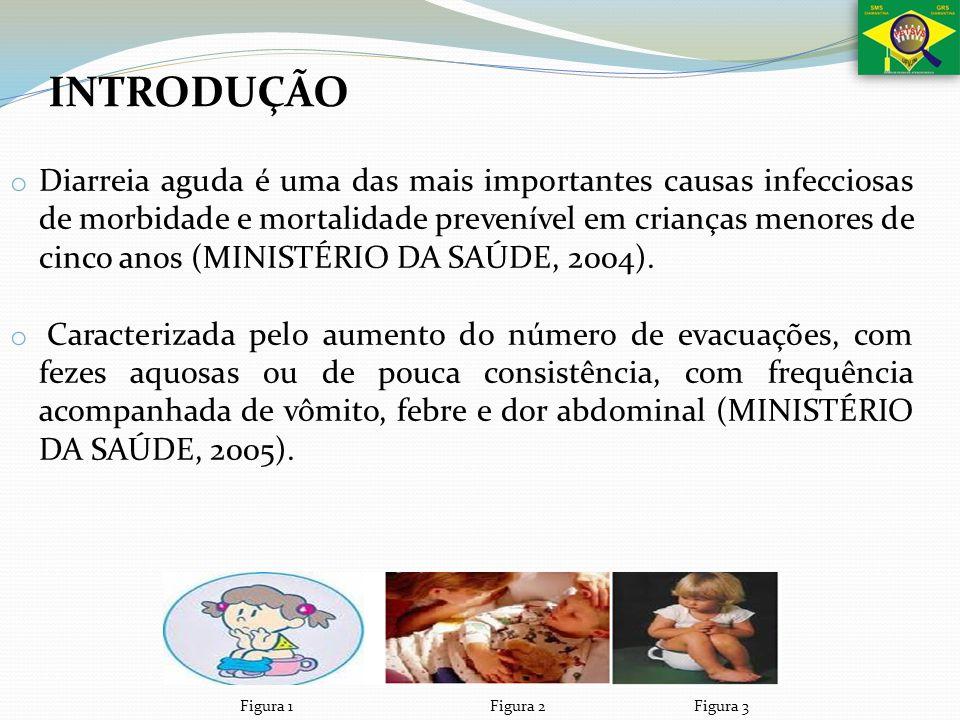 o Diarreia aguda é uma das mais importantes causas infecciosas de morbidade e mortalidade prevenível em crianças menores de cinco anos (MINISTÉRIO DA