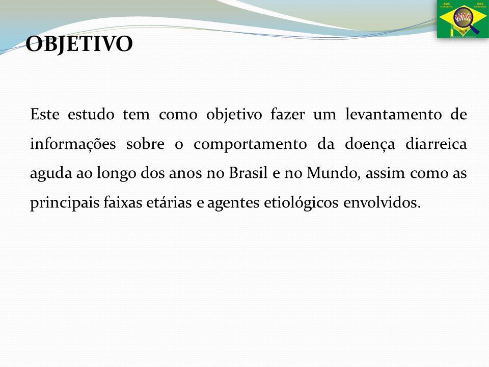 o Trata-se de uma Revisão Documental sobre o tema, incluindo artigos de língua portuguesa e inglesa e resumindo o que é, realmente de interesse (VIEIRA e HOSNNE, 2001).