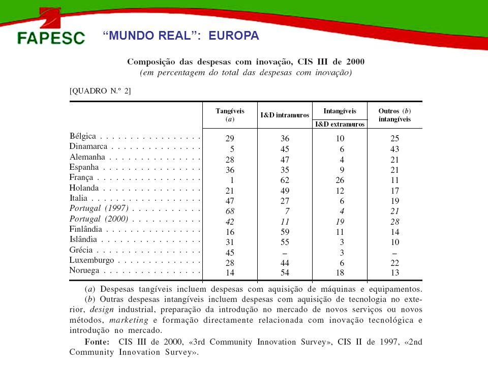 MUNDO REAL: EUROPA
