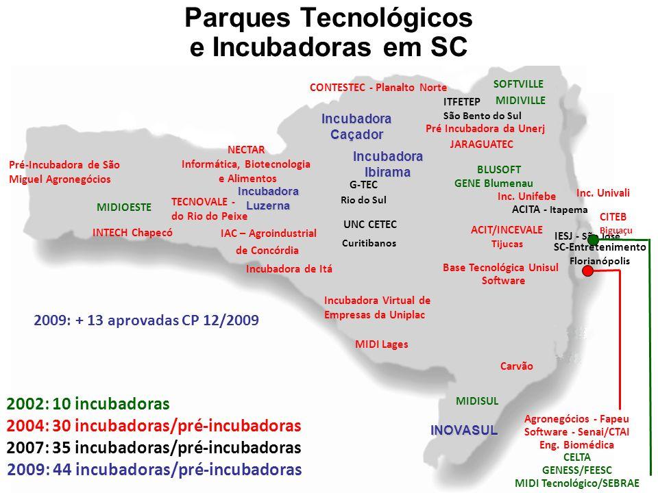 Parques Tecnológicos e Incubadoras em SC IESJ - São José SC-Entretenimento Florianópolis ACITA - Itapema 2007: 35 incubadoras/pré-incubadoras ITFETEP
