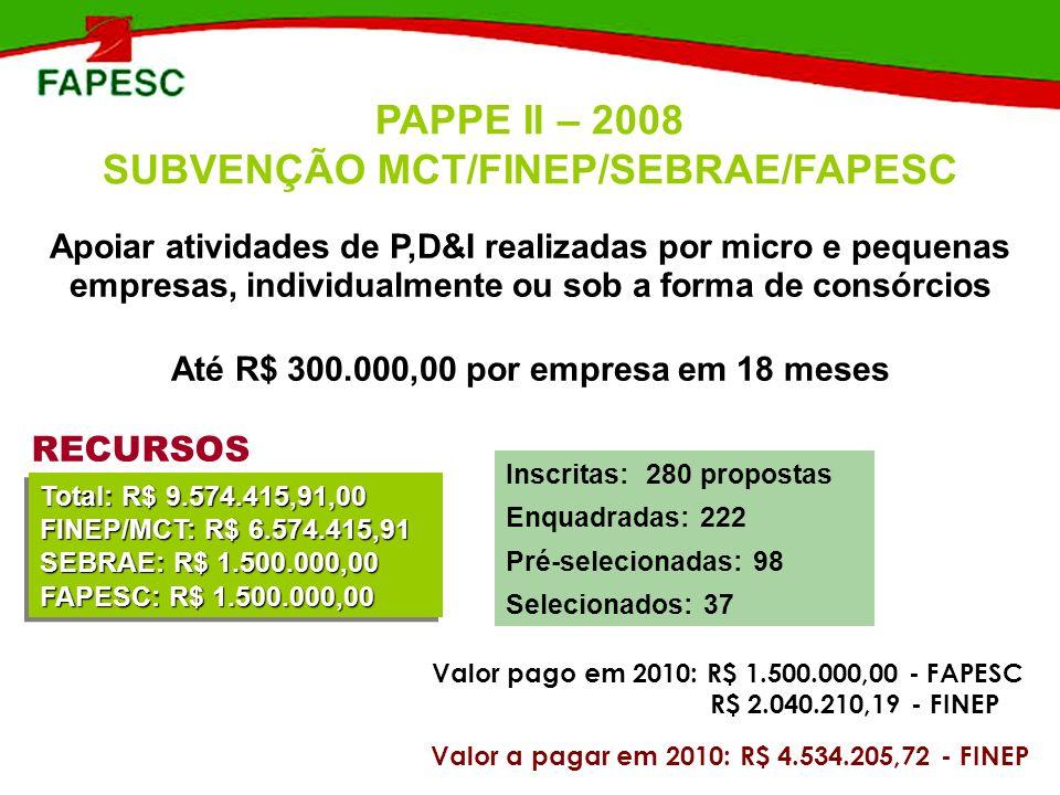 PAPPE II – 2008 SUBVENÇÃO MCT/FINEP/SEBRAE/FAPESC Apoiar atividades de P,D&I realizadas por micro e pequenas empresas, individualmente ou sob a forma