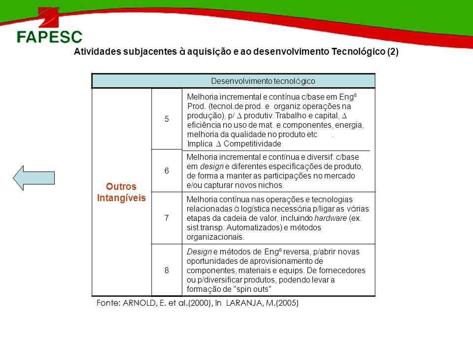 * SUBSÍDIOS E/OU EMPRÉSTIMOS SUBSIDIADOS FINEP INOVA BRASIL / PROGRAMA JURO ZERO(ACATE/sc) / PROGRAMA SUBVENÇÃO ECONÔMICA / PAPPE SUBVENÇÃO PRIMEIRA EMPRESA INOVADORA (PRIME) BNDES CAPITAL INOVADOR/ INOV.TÉCN.