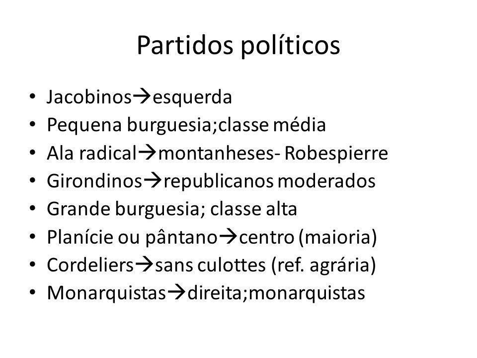 Partidos políticos Jacobinos esquerda Pequena burguesia;classe média Ala radical montanheses- Robespierre Girondinos republicanos moderados Grande bur
