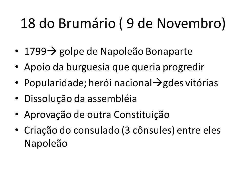 18 do Brumário ( 9 de Novembro) 1799 golpe de Napoleão Bonaparte Apoio da burguesia que queria progredir Popularidade; herói nacional gdes vitórias Di