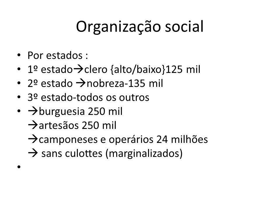 Organização social Por estados : 1º estado clero {alto/baixo}125 mil 2º estado nobreza-135 mil 3º estado-todos os outros burguesia 250 mil artesãos 25