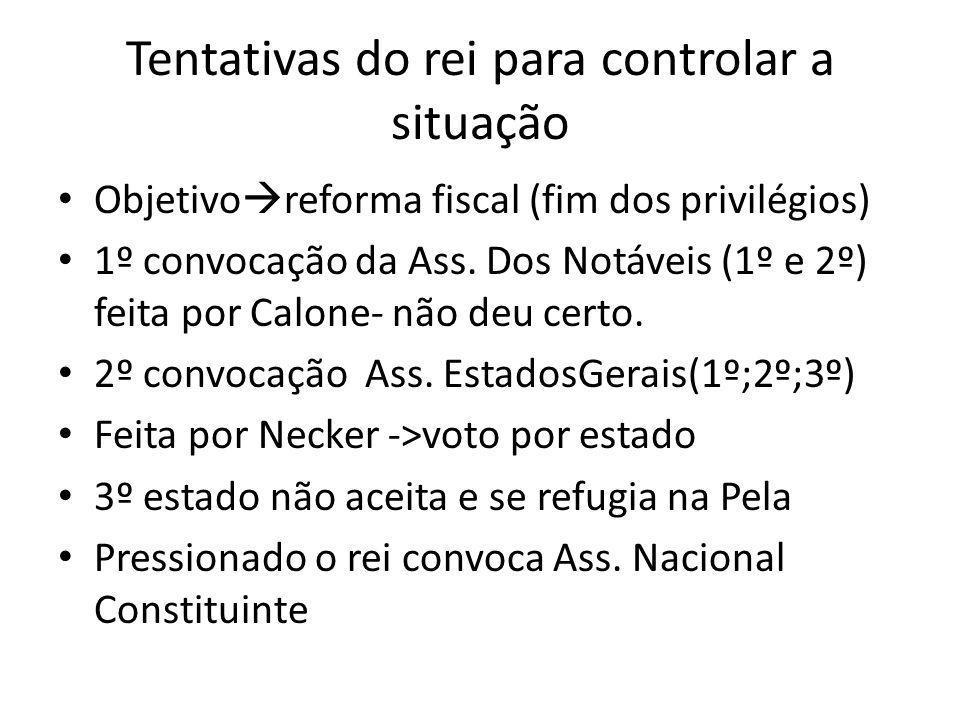 Tentativas do rei para controlar a situação Objetivo reforma fiscal (fim dos privilégios) 1º convocação da Ass. Dos Notáveis (1º e 2º) feita por Calon