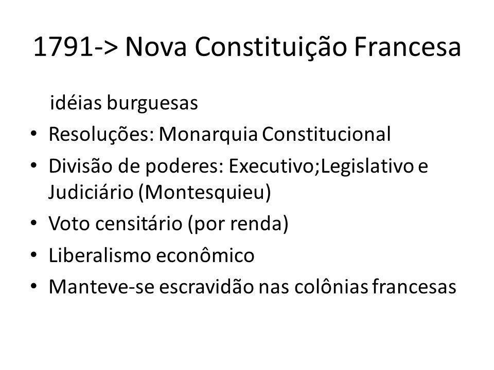 1791-> Nova Constituição Francesa idéias burguesas Resoluções: Monarquia Constitucional Divisão de poderes: Executivo;Legislativo e Judiciário (Montes