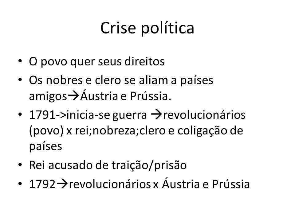 Crise política O povo quer seus direitos Os nobres e clero se aliam a países amigos Áustria e Prússia. 1791->inicia-se guerra revolucionários (povo) x