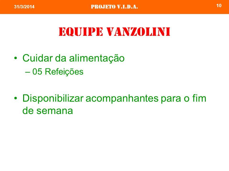 Projeto v.i.d.a. 10 31/3/2014 Equipe vanzolini Cuidar da alimentação –05 Refeições Disponibilizar acompanhantes para o fim de semana