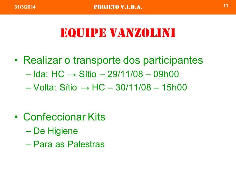 Projeto v.i.d.a. 11 31/3/2014 Equipe vanzolini Realizar o transporte dos participantes –Ida: HC Sítio – 29/11/08 – 09h00 –Volta: Sítio HC – 30/11/08 –