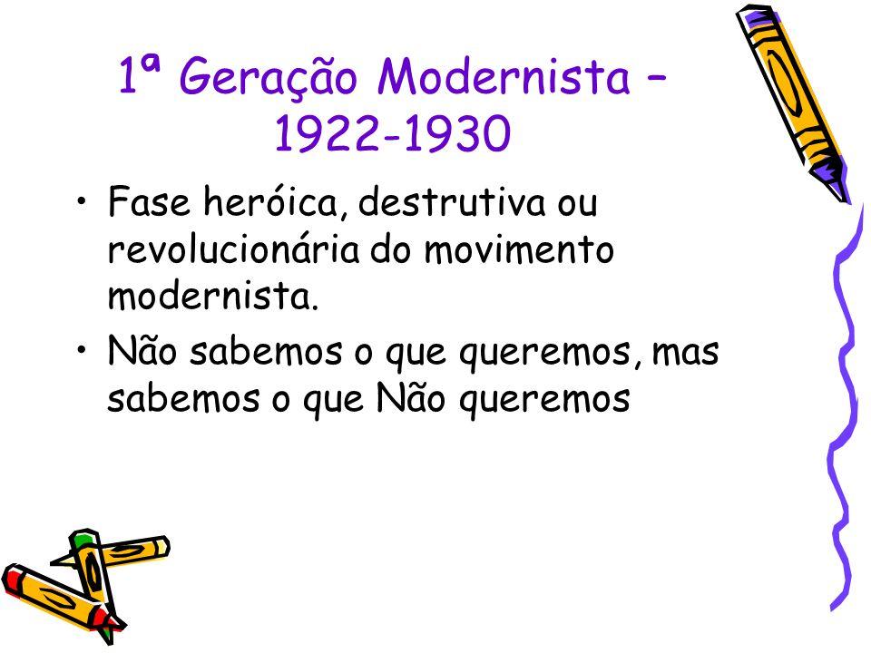 1ª Geração Modernista – 1922-1930 Fase heróica, destrutiva ou revolucionária do movimento modernista. Não sabemos o que queremos, mas sabemos o que Nã