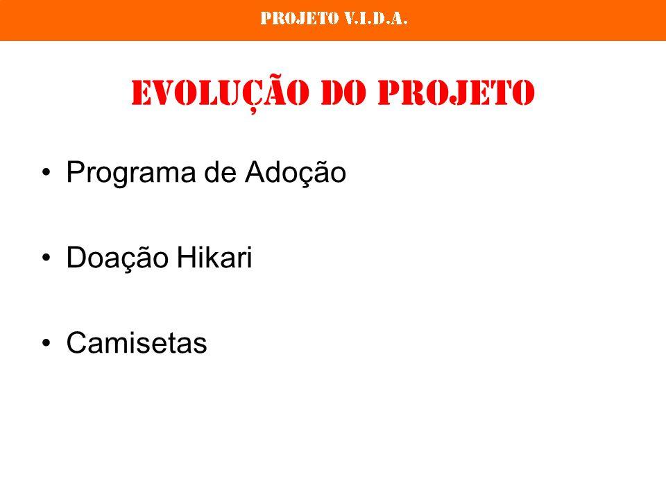 Evolução do Projeto Programa de Adoção Doação Hikari Camisetas