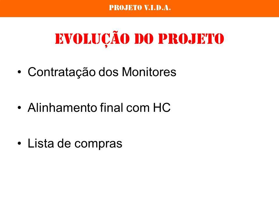 Evolução do Projeto Contratação dos Monitores Alinhamento final com HC Lista de compras