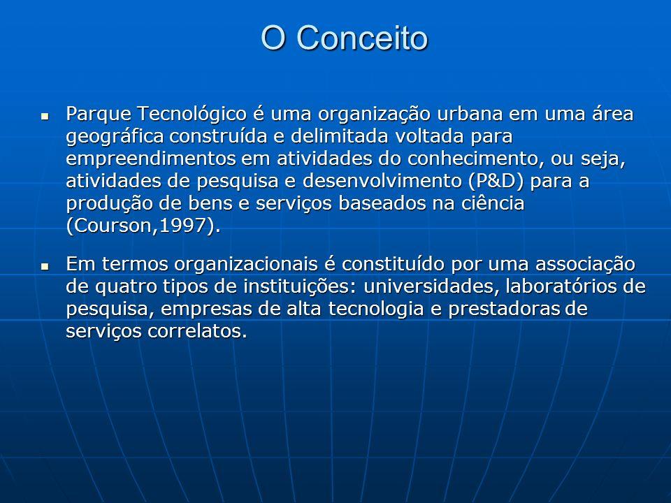 CENARIO 2: Implantação do Parque Tecnológico na totalidade da área da USP destinada para tal fim, acrescido de área de propriedade privada.