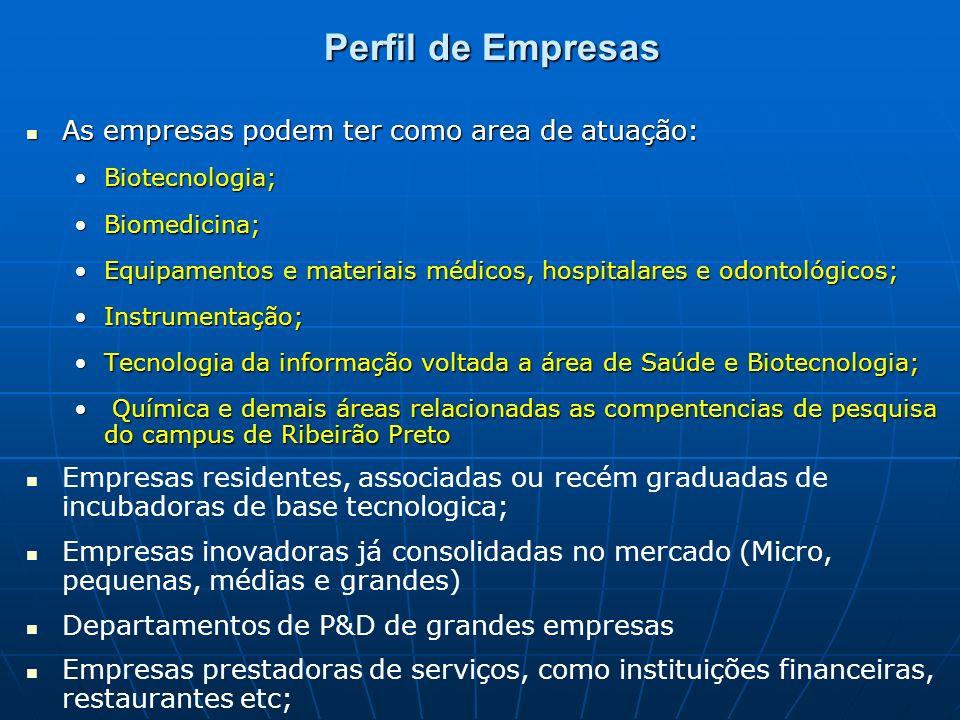 Fases do Planejamento do Parque Tecnológico de Ribeirão Preto Fase I – concepção e implantação do parque tecnológico.