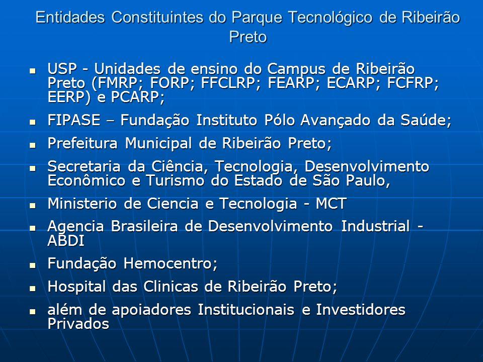 Fases do Planejamento do Parque Tecnológico de Ribeirão Preto Fase II – período de estruturação do empreendimento: Criação de infra-estrutura básica; Criação de infra-estrutura básica; Instalação das empresas Instalação das empresas a implantação do Parque Tecnológico deverá ser em fases, possibilitando a execução da infra-estrutura por etapas.a implantação do Parque Tecnológico deverá ser em fases, possibilitando a execução da infra-estrutura por etapas.
