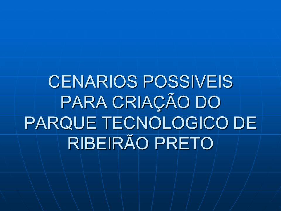 ParqueUniv Área do Parque Gestão Ribeirão PretoUSP De 405 mil m² ate a 2 milhões m2 FIPASE – Fund.