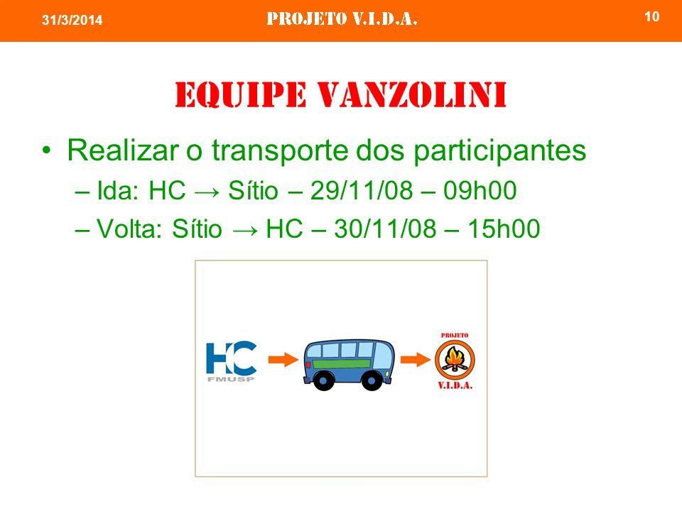 10 31/3/2014 Equipe Vanzolini Realizar o transporte dos participantes –Ida: HC Sítio – 29/11/08 – 09h00 –Volta: Sítio HC – 30/11/08 – 15h00