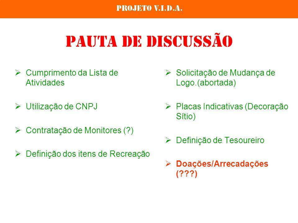 Pauta de discussão Solicitação de Mudança de Logo.(abortada) Placas Indicativas (Decoração Sítio) Definição de Tesoureiro Doações/Arrecadações (???) C