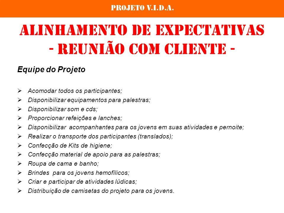 Alinhamento de expectativas - reunião com cliente - Equipe do Projeto Acomodar todos os participantes; Disponibilizar equipamentos para palestras; Dis