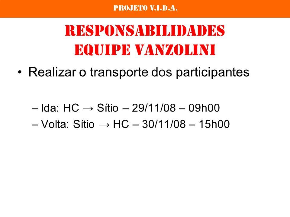 Responsabilidades Equipe Vanzolini Realizar o transporte dos participantes –Ida: HC Sítio – 29/11/08 – 09h00 –Volta: Sítio HC – 30/11/08 – 15h00