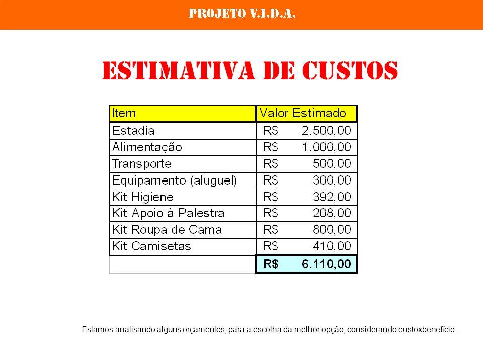 Estimativa de Custos Estamos analisando alguns orçamentos, para a escolha da melhor opção, considerando custoxbenefício.