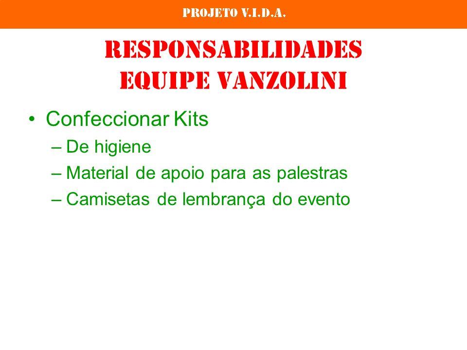 Responsabilidades Equipe Vanzolini Confeccionar Kits –De higiene –Material de apoio para as palestras –Camisetas de lembrança do evento